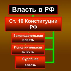 Органы власти Коркино